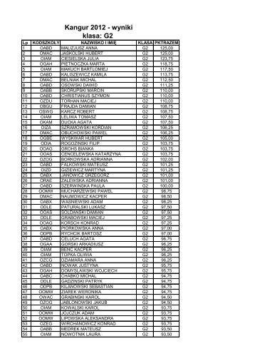 Kangur 2012 - wyniki klasa: G2