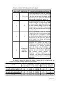 pliego de prescripciones técnicas para la conservación - Portal del ... - Page 3