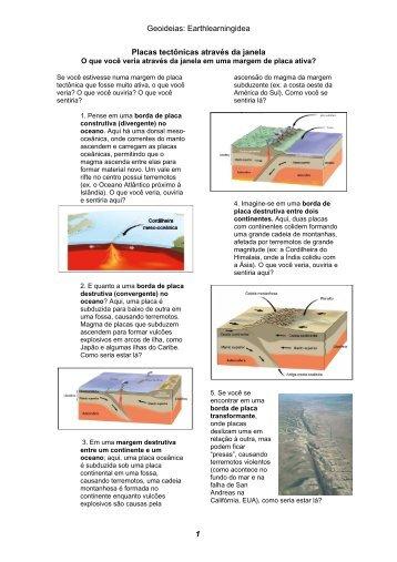 Placas tectonicas através da janela