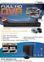 D1 Recording High Definition HDMI Out @ 1920x1080 Light touch ...