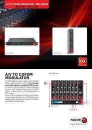 Modulator AV to COFDM DMT/DEN 800 series