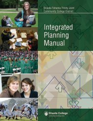 Integrated Planning Manual - Shasta College