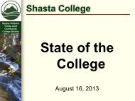 State of the College - Shasta College