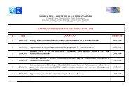 elenco delibere Giunta 2010.pdf