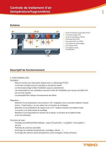 Centrale de traitement d'air (température/hygrométrie) - Annuaire