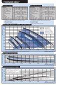 DUPLEX-S 1500 až 5600 - ATREA sro - Page 2