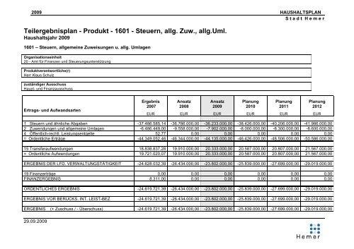 Teilergebnisplan - Produkt - 1601 - Steuern, allg. Zuw., allg ... - Hemer