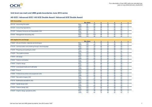 ocr critical thinking june 2012 mark scheme f502