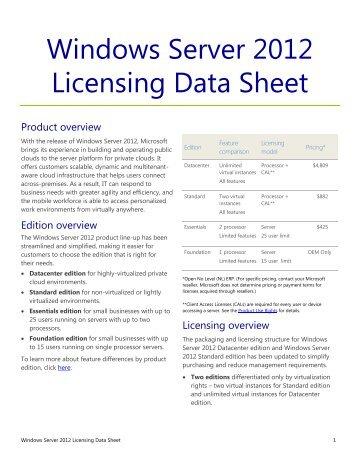 Windows Server 2012 Licensing Data Sheet - Microsoft