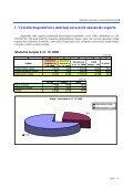 Závěrečný účet za rok 2006 - Page 3