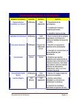 dinamicas-de-grupos - Page 2