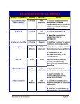 dinamicas-de-grupos - Page 3