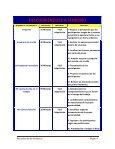 dinamicas-de-grupos - Page 4