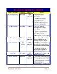 dinamicas-de-grupos - Page 5
