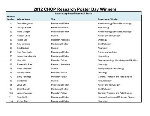 2012 CHOP Research Poster Day Winners