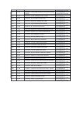 Secretaria de Sáude do Distrito Federal - Page 2