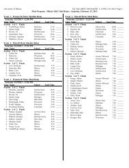 Heat Sheets - Illinois Track Club