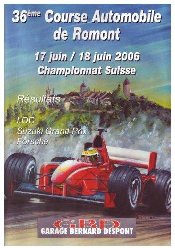 LOCaux - Course automobile de romont
