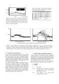 Modeling pitch errors of Japanese intonational phrases spoken by a ... - Page 2