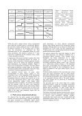 Modeling pitch errors of Japanese intonational phrases spoken by a ... - Page 3