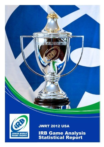 IRB Game Analysis Statistical Report - IRB Player Welfare