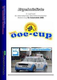 Ergebnisliste Steyr - RSC7