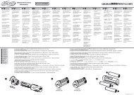 Safety & Instructions Information BLS-91 ULTRAKIT - BBB