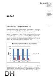 Havnenes nettoomsætning og overskud - Danske Havne