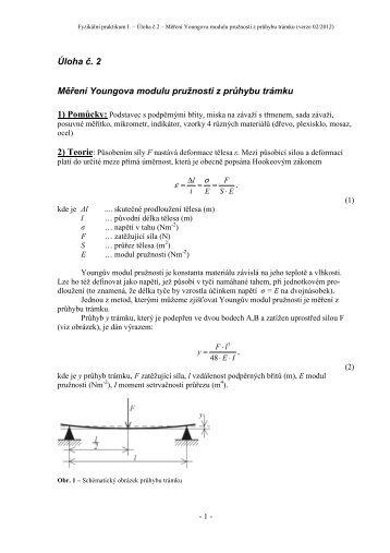 Úloha č. 2 Měření Youngova modulu pružnosti z ... - Lide na UHK