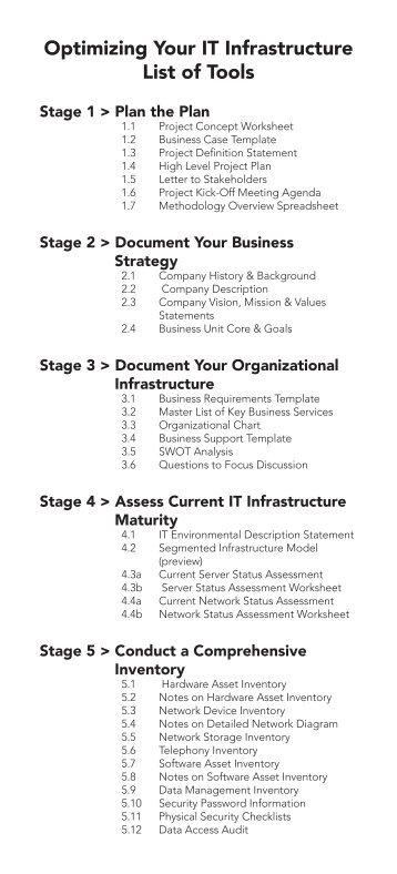 Enterprise Cloud Infrastructure Is A Piece Of Cake Info Tech