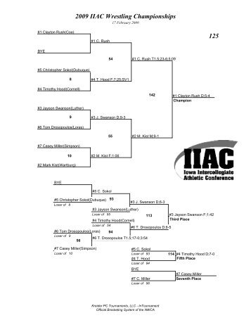 2009 IIAC Wrestling Championships Brackets - Coe College Athletics