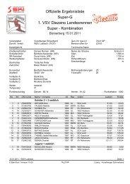 Offizielle Ergebnisliste Super-G 1. VSV Diezano ... - WSV Altach