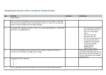 Opfølgning på udsendte rykkere/manglende deltagerbetaling