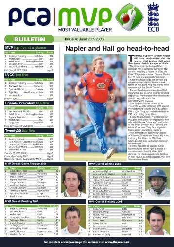 Issue 4 - June 28 - The Professional Cricketers' Association