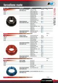 screws - Quality products - Page 2