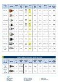 LED osvětlovací žárovky - Page 3