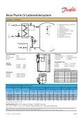 Akva Therm LV - Danfoss Redan A/S - Page 2