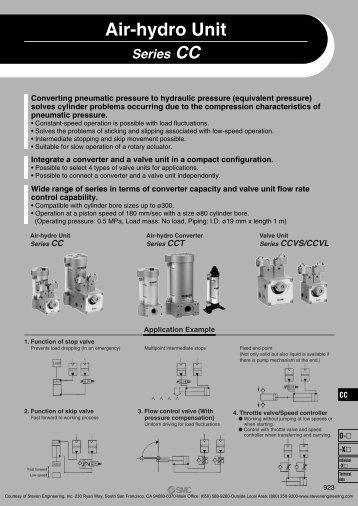 SMC Pneumatics CC Series Air-Hydro Unit - Steven Engineering