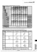 SMC Pneumatics CC Series Air-Hydro Unit - Steven Engineering - Page 3