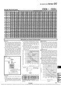 SMC Pneumatics CC Series Air-Hydro Unit - Steven Engineering - Page 5