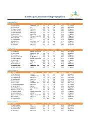 Limburgse kampioenschappen pupillen - Unitas