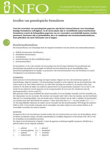 Download Centraal Bureau Voor Genealogie