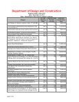 doe construction projects - General Contractors Association of Hawaii - Page 6