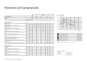 Mercedes Vito Technische Daten Pdf