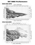 Griswold 811_Performance_Booklet_0707.pdf - Aquapump.co.za - Page 2