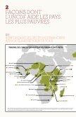 L'UNCDF en chiffres - Page 4