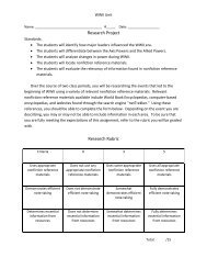 Research Project Research Rubric