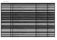 参考文献一覧(近藤・粟飯原作成中) 2011.11.14. - 政策研究大学院大学