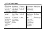 Strategi 2013-2016 - Campus Vejle