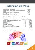 Encuesta-Deimos-Andaluzas-2015 - Page 3